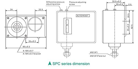 Wymiary serii SPC